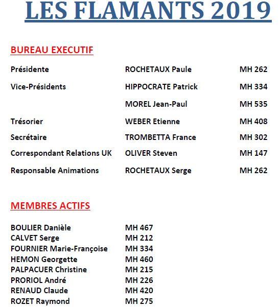 2019 Bureau